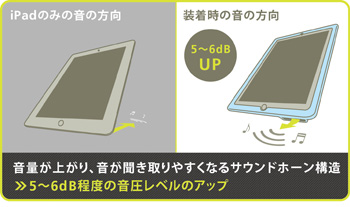 "<b style=""background-color:yellow;"">Simplism</b>、The new iPad対応製品を発表"